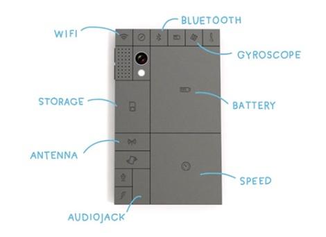 phoneblok partes celular